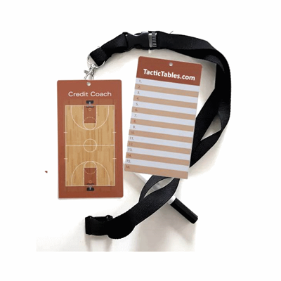 Basketball Coaching tools - Basketbal Coachboards